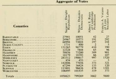 electionstatisti19691970mass_0366