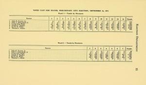 annualreportofbo1971bost_0051