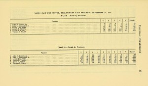 annualreportofbo1971bost_0055
