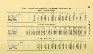 annualreportofbo1971bost_0058