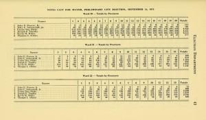 annualreportofbo1971bost_0059