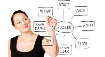 mentorship-600x330