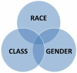 My School Experience, Part IV: Race, Class, and Gender